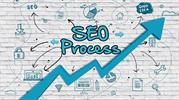 Our Process Of SEO - Tihalt Technologies