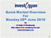 Quick Market Review of Indian Stocks