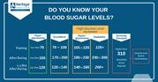 Know Your Blood Sugar Levels