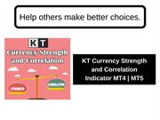 KT Currency Strength and Correlation Indicator ​MT4  MT5