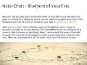 Natal Chart – Blueprint of Your Fate