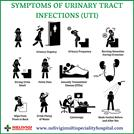 Symptoms Of Urinary Tract Infections - UTI treatment in Bellandur