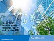 Smart Building Market Report, Trends, Demand and Forecast Till 202