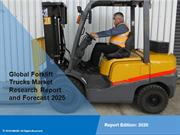 Forklift Trucks Market Trends and Forecast Key Players 2025