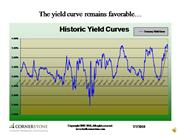 Cornerstone Chartbook June 2010 Yield Curve