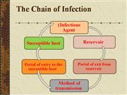 The Chain of Infection ppt