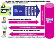 ID_ACK by ID TECHNOLOGY per la conservazione sostitutiva in SAP