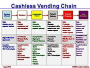 Cashless_Vending_Cha in_Slide_August_2010