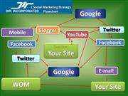 Social Media Marketing Strategy Action Steps