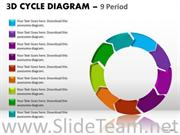 9 STAGES EDITABLE CYCLE DIAGRAM POWERPOINT SLIDES