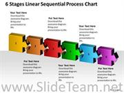 6 STAGES LINEAR SEQUENTIAL PROCESS CHART PPT MODEL