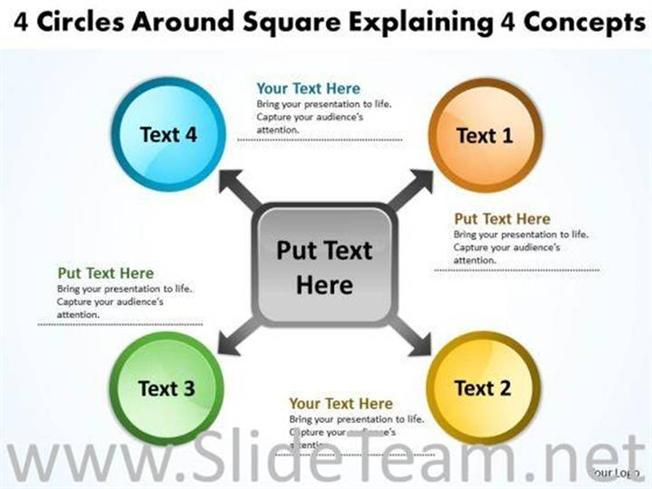 4 circles around square circular flow chart powerpoint slides circular flow chart powerpoint slides related powerpoint templates ccuart Image collections