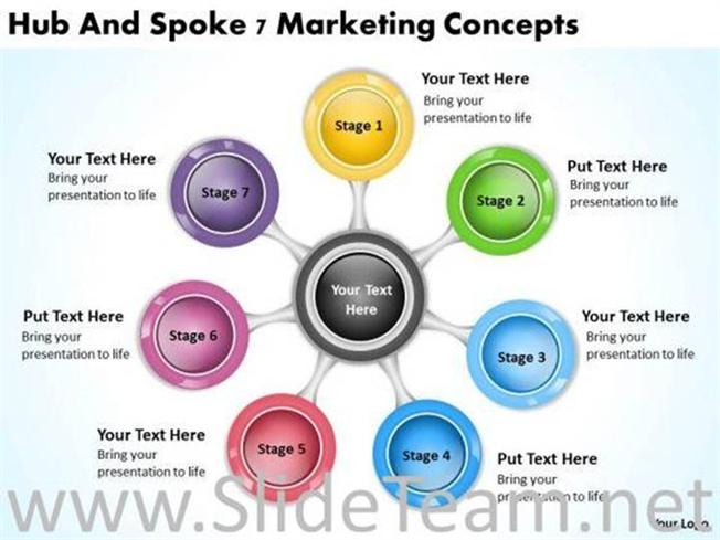 concepts of marketing in bd One of the biggest challenges for businesses today is attracting customers and keeping them they do so through effective marketing this lesson.