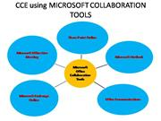 CCE using MICROSOFT COLLABORATION TOOLS