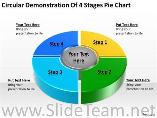 Circular Demonstration Of 4 Stages Pie Chart Powerpoint Slides