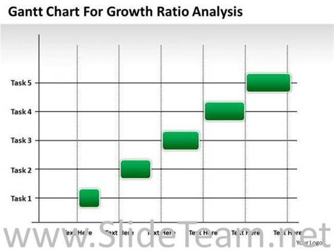 Gantt chart for growth ratio analysis ppt slides powerpoint diagram ccuart Image collections