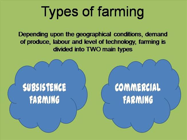 Image result for types of farming