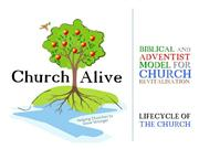 Part 1 - LifeCycle of the Church