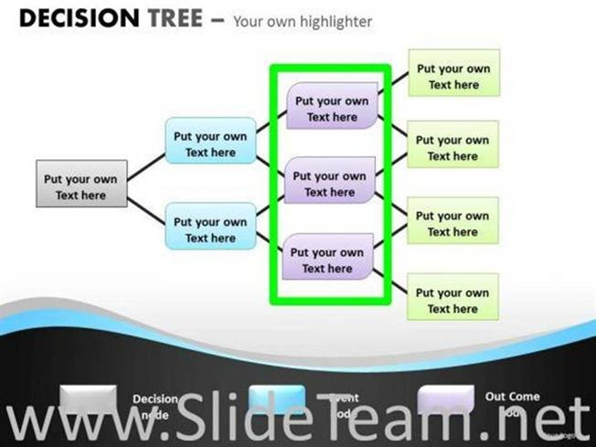 decision tree with 10 decision nodes ppt slides-powerpoint diagram, Powerpoint templates