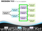 DECISION TREE WITH 10 DECISION NODES PPT SLIDES