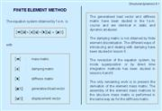 dc8_finite element method