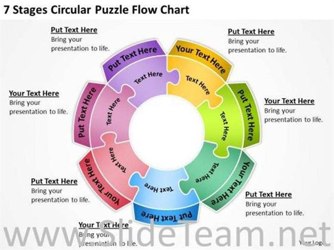 7 Stages Circular Puzzle Flow Chart Powerpoint Slides Powerpoint Diagram
