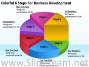 COLORFUL 6 STEPS FOR BUSINESS DEVELOPMENT PLAN
