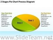 2 STAGES PIE CHART PROCESS DIAGRAM POWERPOINT SLIDES