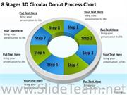 8 STAGES 3D CIRCULAR DONUT PROCESS