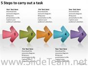 5 STEPS TO CARRY OUT TASK