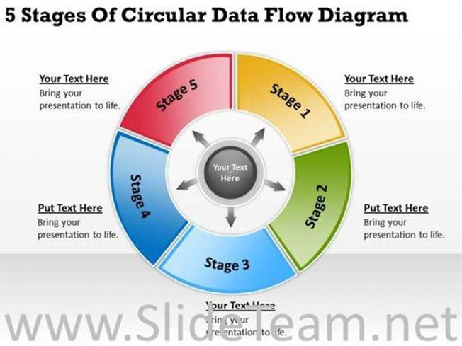 5 stages of circular data flow diagram powerpoint slides powerpoint data flow diagram powerpoint slides related powerpoint templates ccuart Choice Image