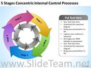 CONCENTRIC 5 STAGES PROCESSES POWERPOINT SLIDES