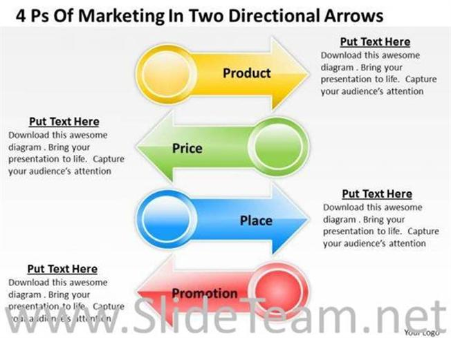 4 PS OF MARKETING TWO DIRECTIONAL ARROWS PPT SLIDES-PowerPoint Diagram