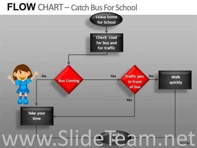 Editable Flow Chart Example Powerpoint Slides Powerpoint Diagram
