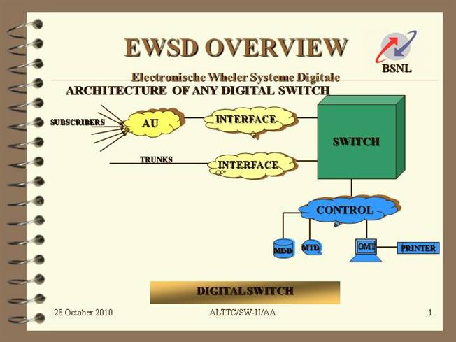 Ewsd authorstream ccuart Images