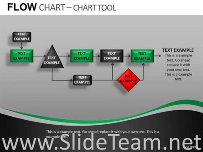 Editable Flow Chart Template For Powerpoint Presentations Powerpoint