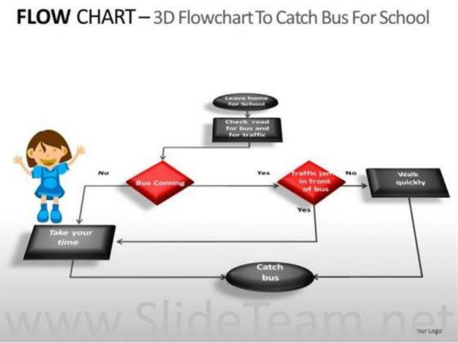 Education Flow Chart Diagram Powerpoint Slides Powerpoint Diagram