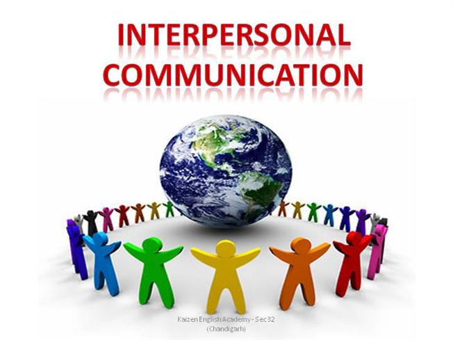 an analysis of using intrapersonal communication Imagined interaction (ii) theory has been productive for communication and social cognition scholarship there is, however, a yet untested assumption.