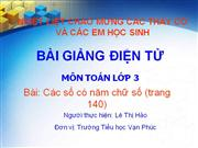 Cac so co nam chu so