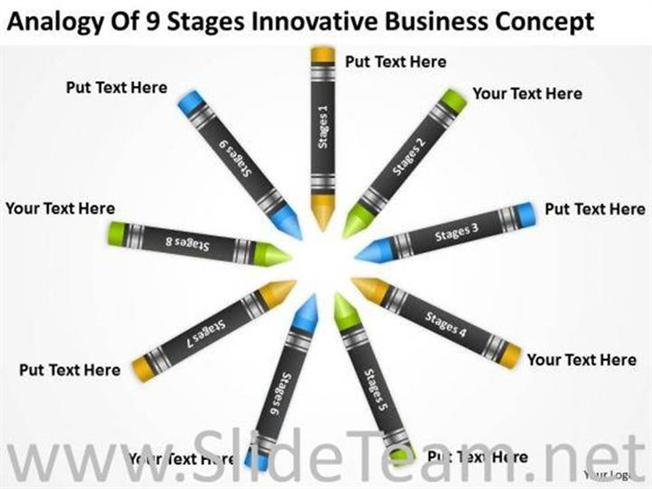 9 stages innovative business plan ppt template powerpoint diagram