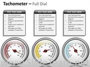 EVENTS TACHOMETER FULL DIAL POWERPOINT SLIDES