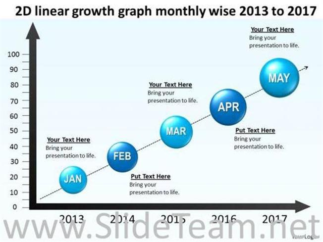2d linear growth graph month timeline ppt slides powerpoint diagram related powerpoint templates toneelgroepblik Gallery