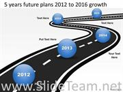 5 YEARS FUTURE PLANS 2012 TO 2016 GROWTH PPT SLIDES