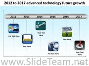 TIMELINE ADVANCED TECHNOLOGY GROWTH PPT SLIDES