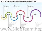 PROJECT TIMELINE BUSINESS FACTORS PPT SLIDES
