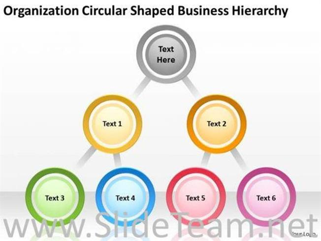Circular shaped business hierarchy ppt slides powerpoint diagram accmission Image collections