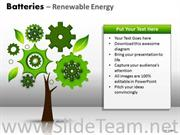 GREEN BUSINESS SUSTAINABLE PPT SLIDES