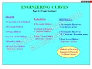 engineering drawing curve part1