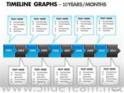 Editable Timeline Graph PPT Design
