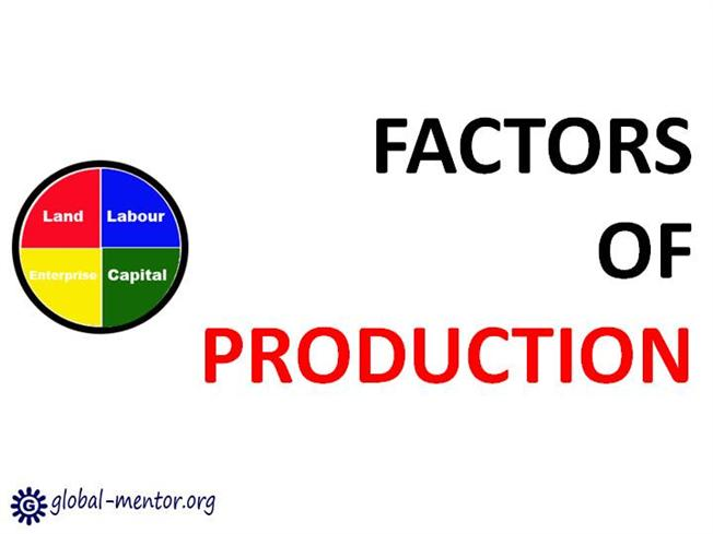 FACTORS of PRODUCTION |authorSTREAM